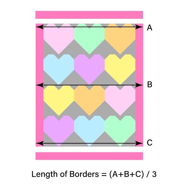 Measure horizontal quilt border.